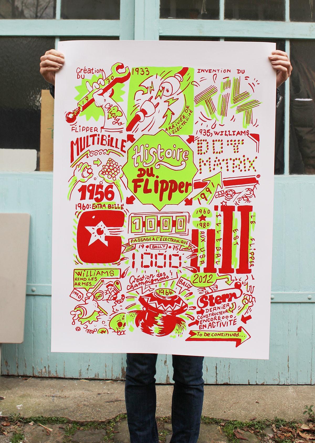 Poster_serigraphie_flipper
