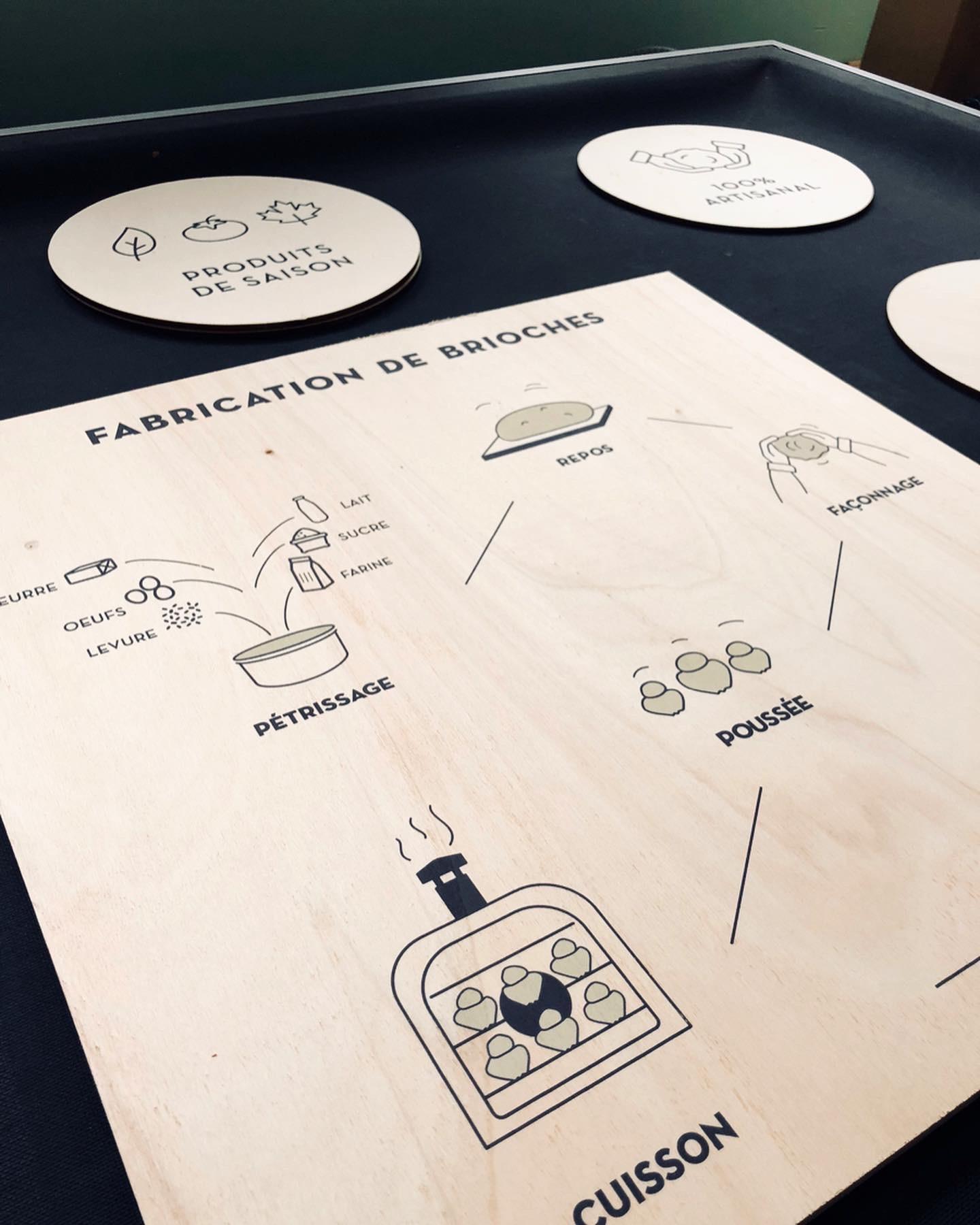 impression-panneau-bois-contreplaque-fabrication-fwells-la-briee